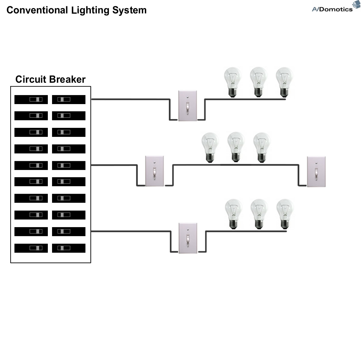 Lighting Control Panels Diagram Reinvent Your Wiring Panel Schematic Avdomotics Smart Home Technology Rh Com System Circuit Relay